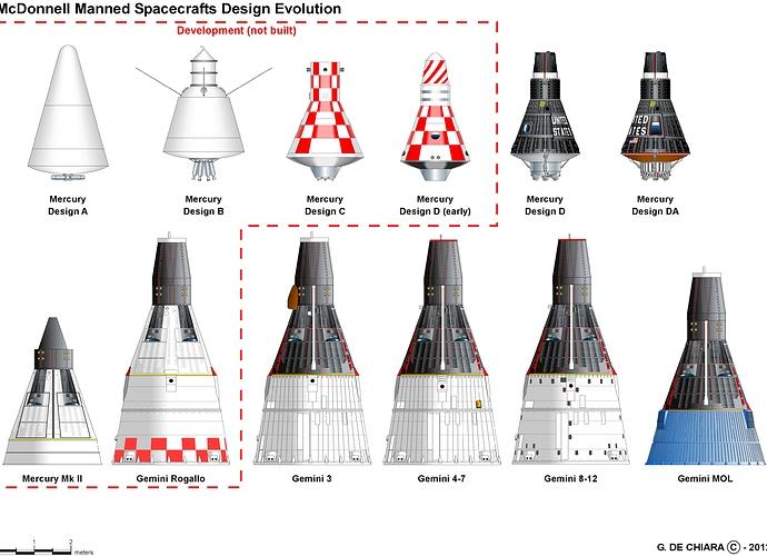 McDonnell Manned Spacecraft Evolution.jpg