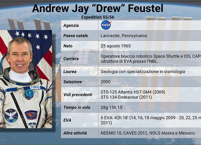 Drew Feustel.jpg