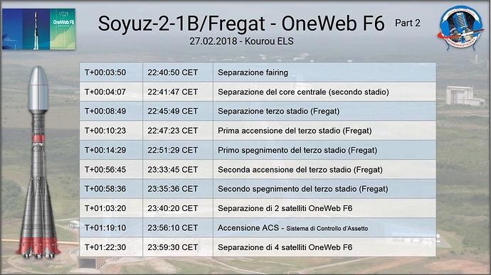 OneWeb2