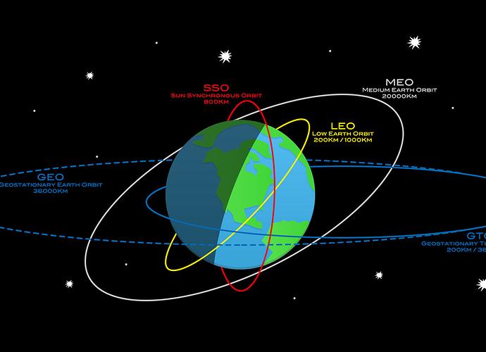 Orbite-2.jpg