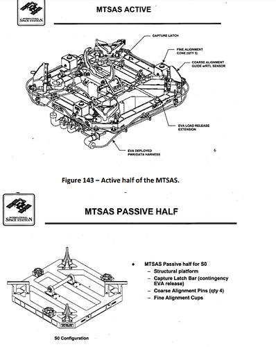 MTSAS tech draw