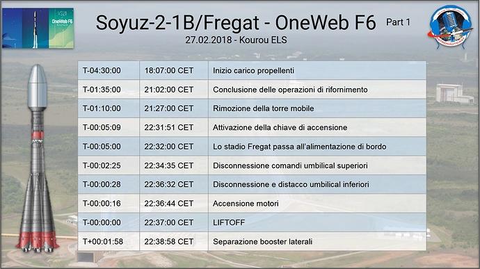OneWeb1