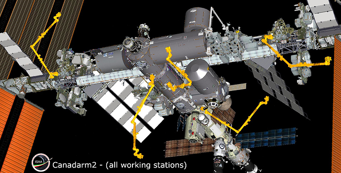 Canadarm2 (all working stations)