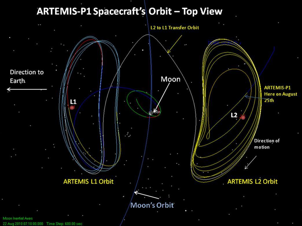 562045main_artemis-p1-orbit-062311_full.jpg