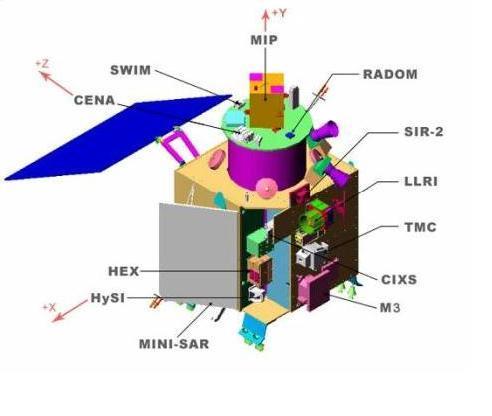 chandrayaan-2-mission.jpg