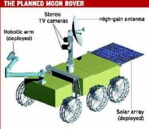 Chandrayaan-2_Rover.jpg