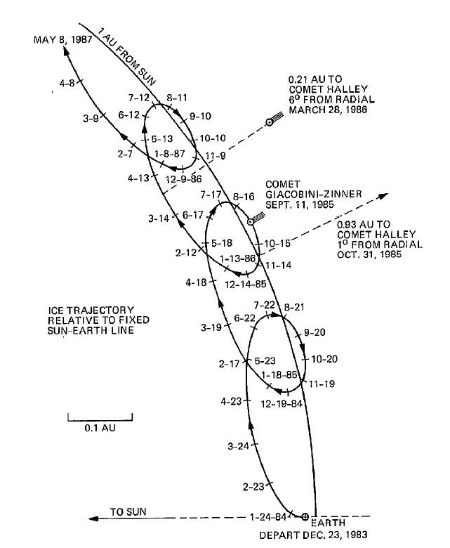 isee orbit 2.jpg