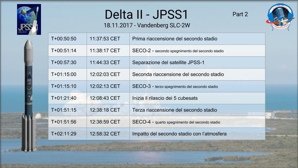 JPSS-1 part2.jpg