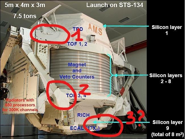 ISS_AMS_AutoA_LI%20(2)