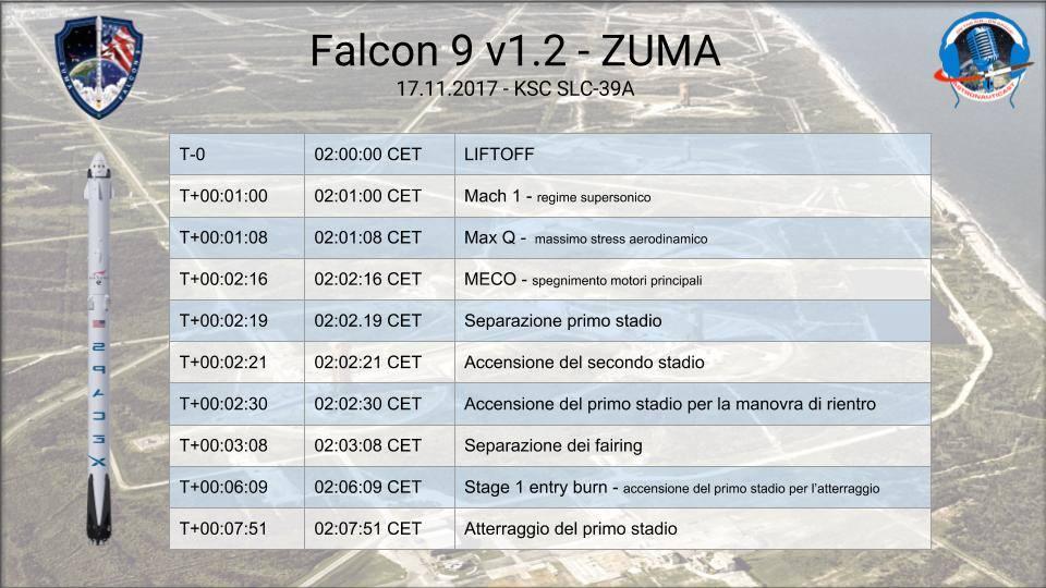 Falcon 9 - ZUMA.jpg
