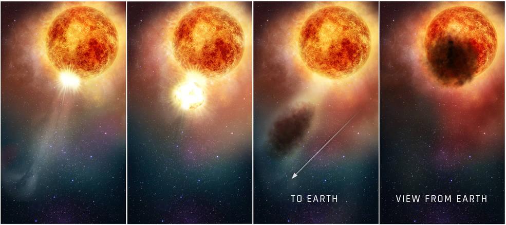 Quattro illustrazioni di una stella rossa che espelle gas, diminuendo la luminosità per via della nuvola di polvere formatasi.